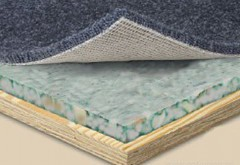 Подложка под ковролин на деревянный пол: виды