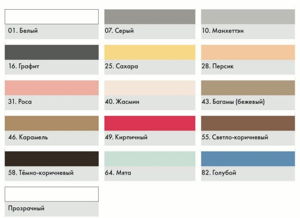 Мягкая кровля виды и цены красноярск