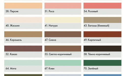 ЦЕРЕЗИТ CE33 Затирка №55 светло-коричневый (2кг)